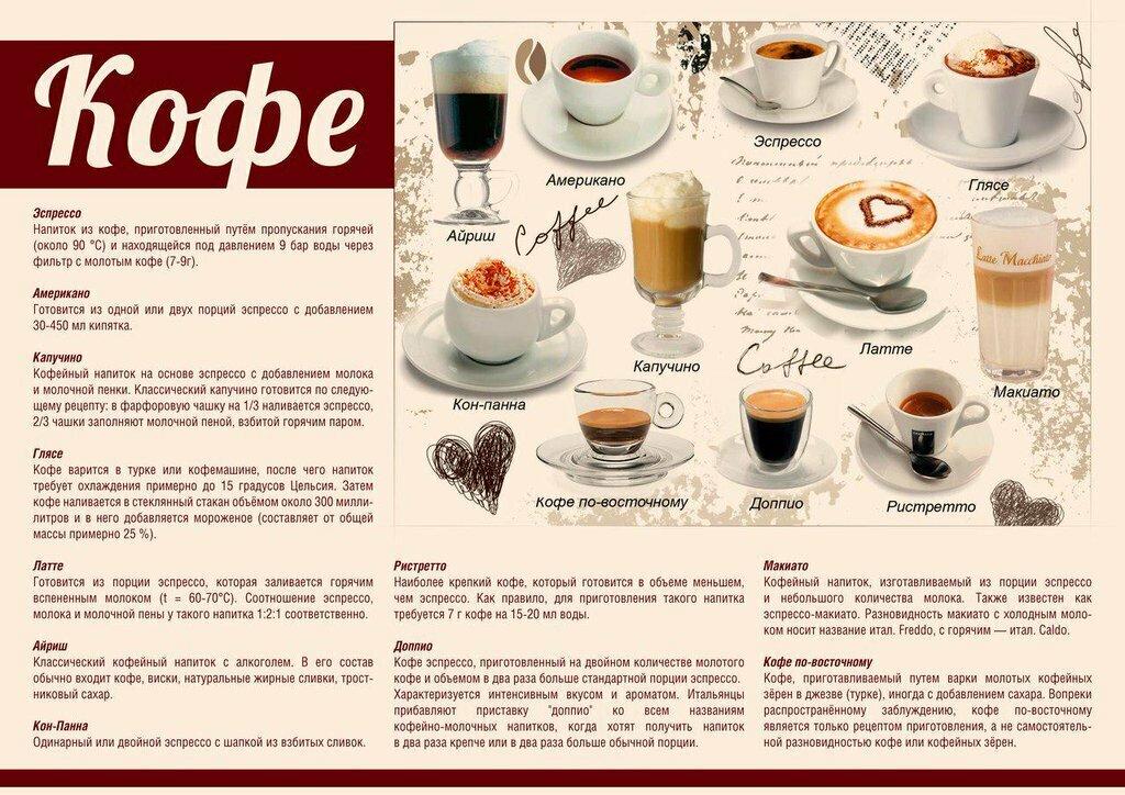 Кофе американо: что это такое?