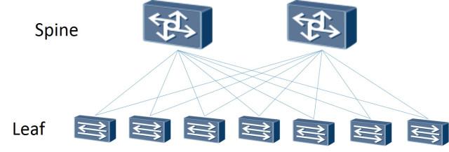 Топология локальных сетей: виды, назначение, характеристики и принципы построения