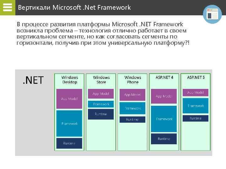 .net framework | microsoft вики | fandom