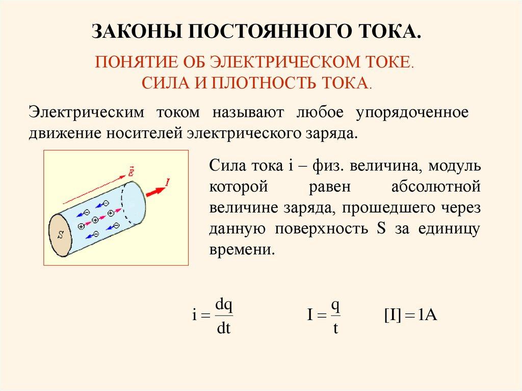 Плотность тока проводимости, смещения, насыщения: определение и формулы