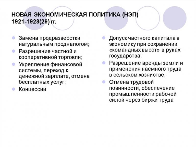 Что такое нэп: новая экономическая политика, причины перехода, плюсы и минусы | tvercult.ru