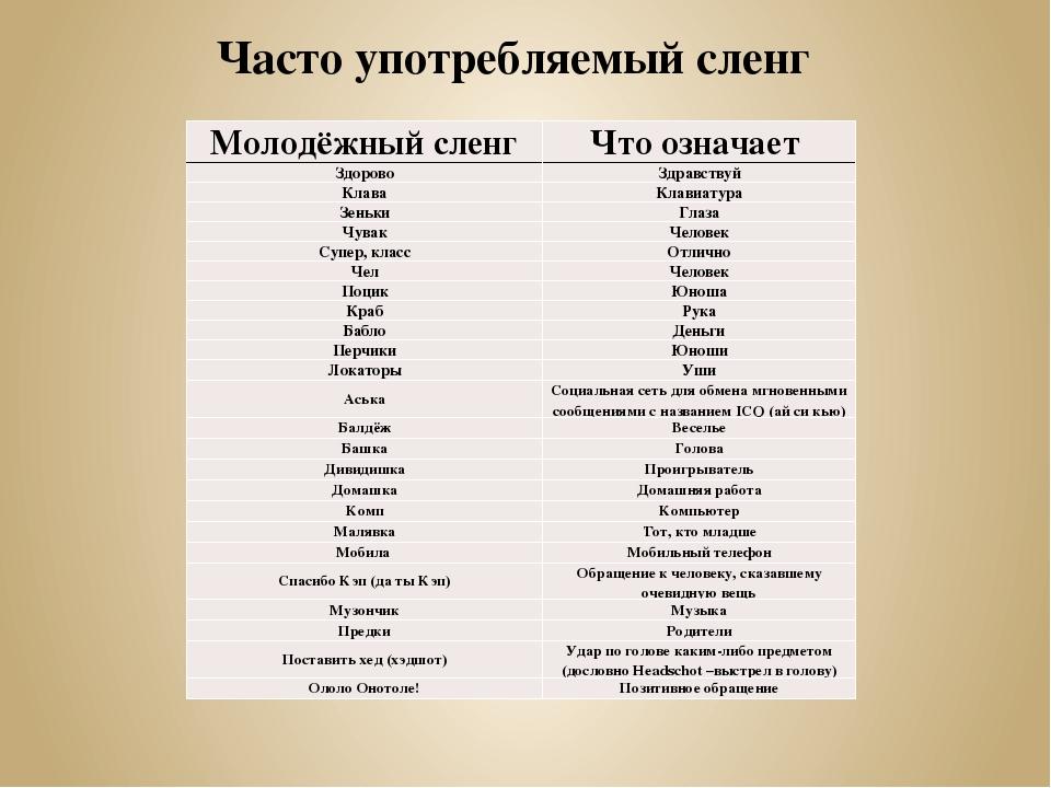 Что значит mood: перевод слова и его использование в речи