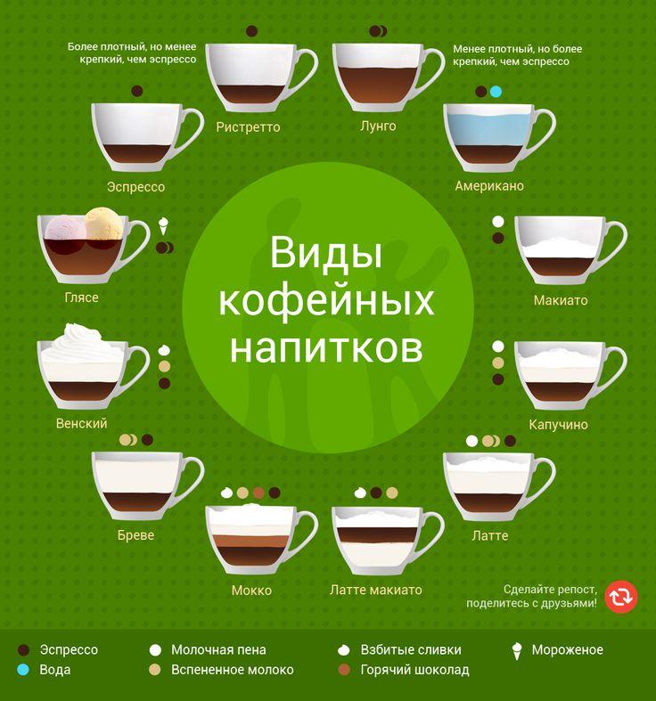 Кофе американо - рецепты и особенности употребления