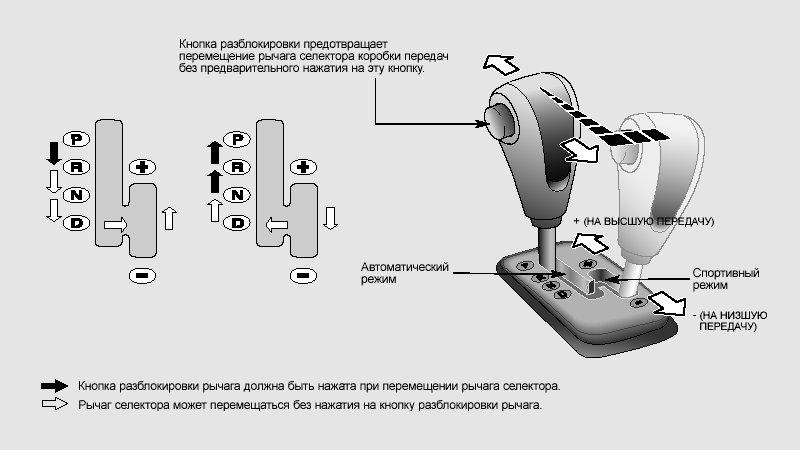 Электромеханический стояночный тормоз с функцией auto hold volkswagen