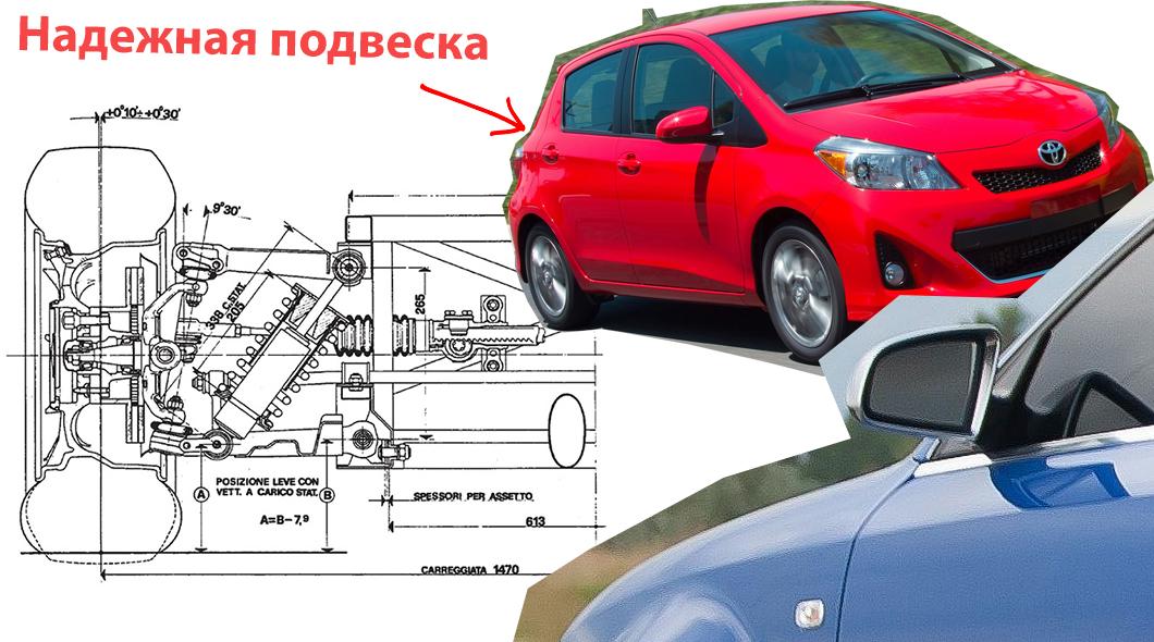 Что такое крен автомобиля? самые распространенные виды крена авто