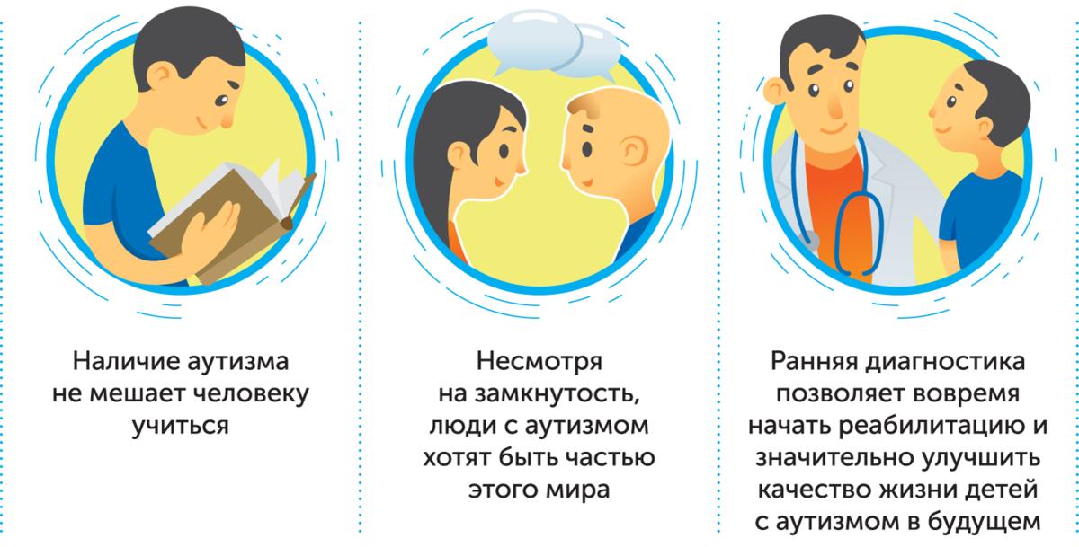 Ава-терапия - определение. метод ава-терапии