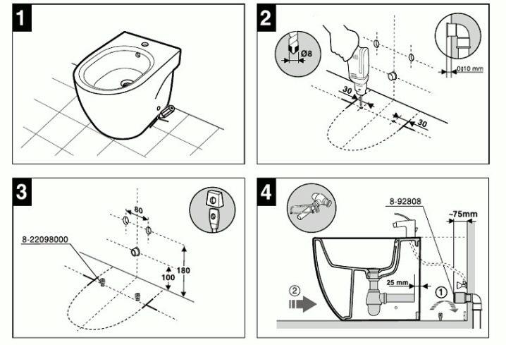 Биде схема работы и особенности устройства