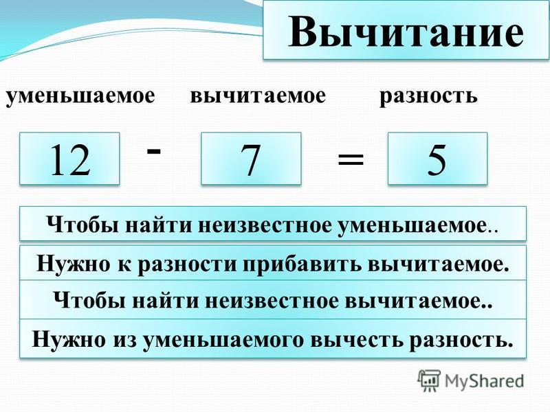 Что такое разность чисел в математике: определение, правила нахождения | tvercult.ru