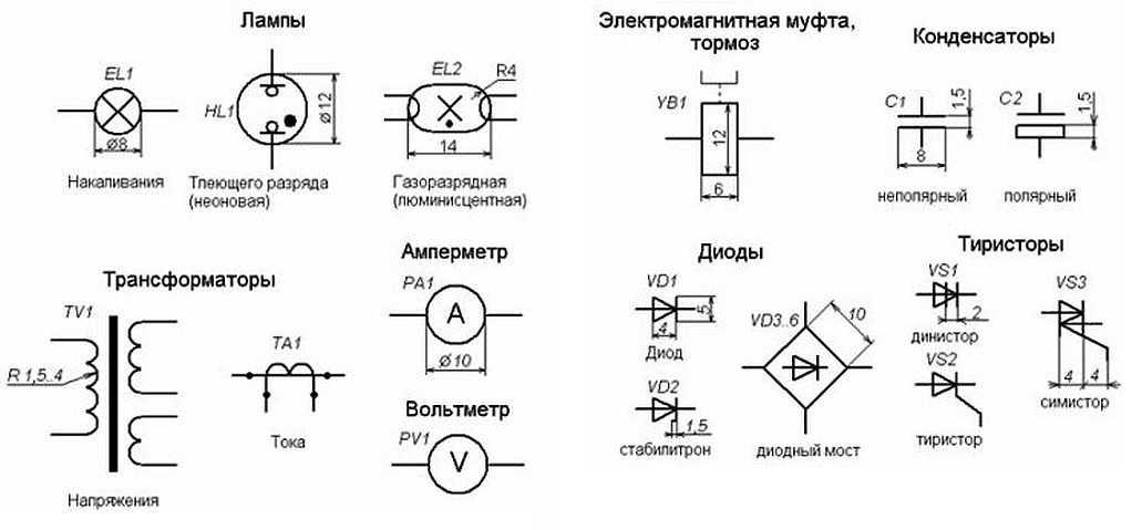 Обозначения и расшифровка проводов магнитол