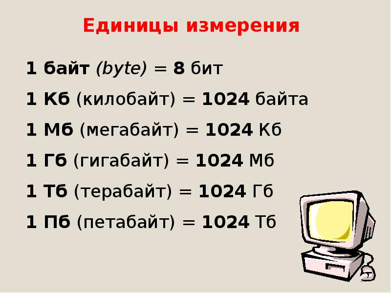 Мегабайт — википедия. что такое мегабайт