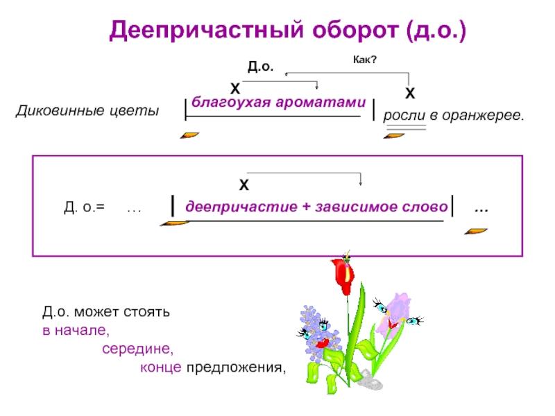 Примеры деепричастного оборота / блог :: бингоскул