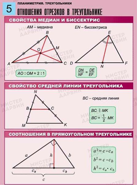 Что такое правильный треугольник?