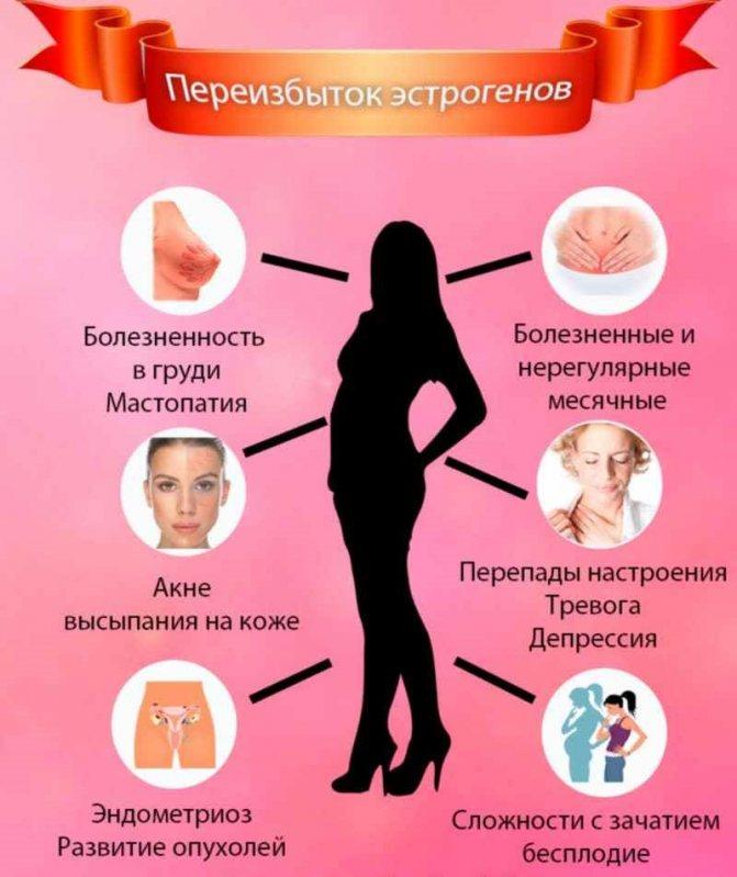 Симптомы гормонального сбоя у женщин: признаки дисбаланса, причины, лечение