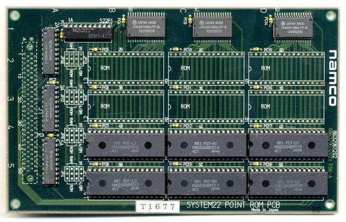 Что такое озу и как определить тип памяти вашего компьютера