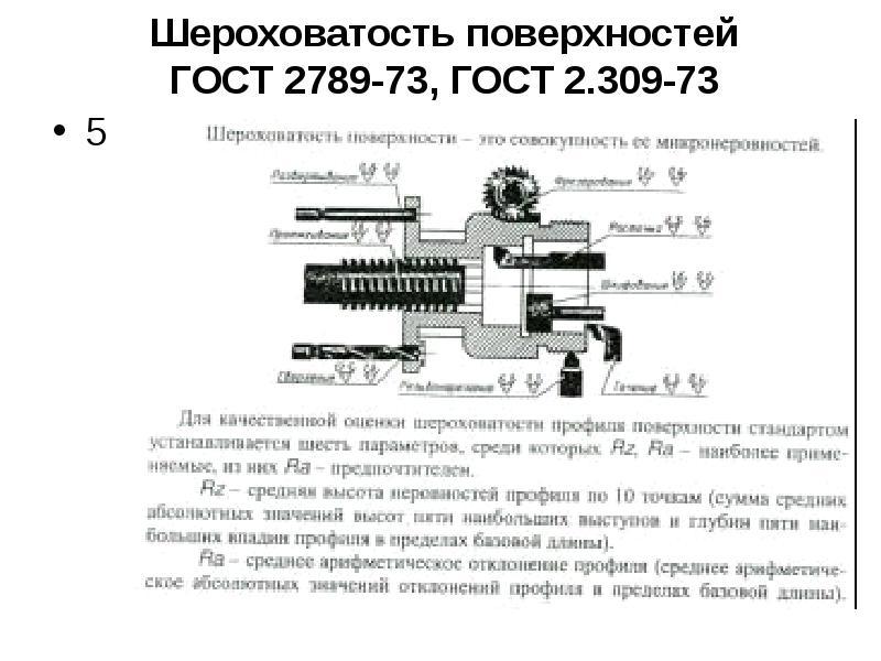 Гост 7016-2013 изделия из древесины и древесных материалов. параметры шероховатости поверхности, гост от 01 августа 2013 года №7016-2013
