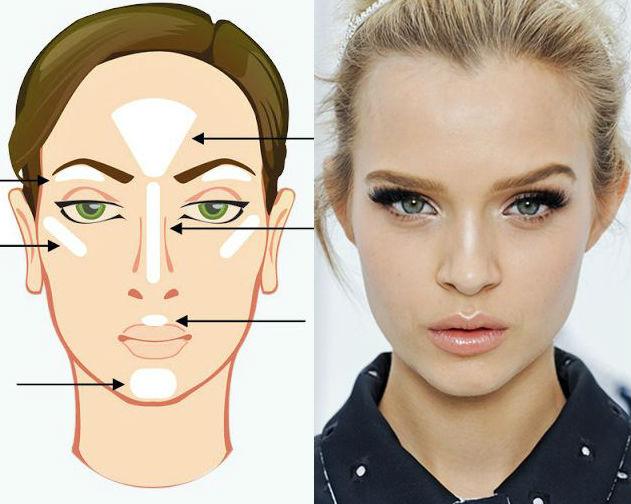 Как правильно выбрать хайлайтер для лица: супер обзор