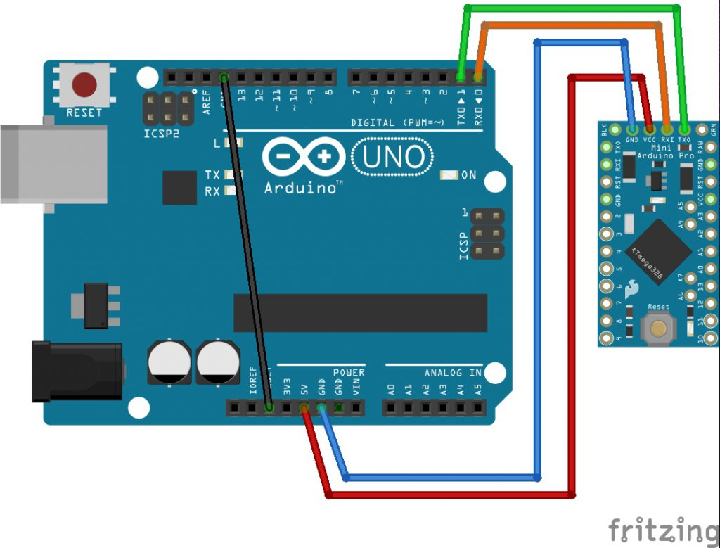 Что такое arduino: описание и применение платформы