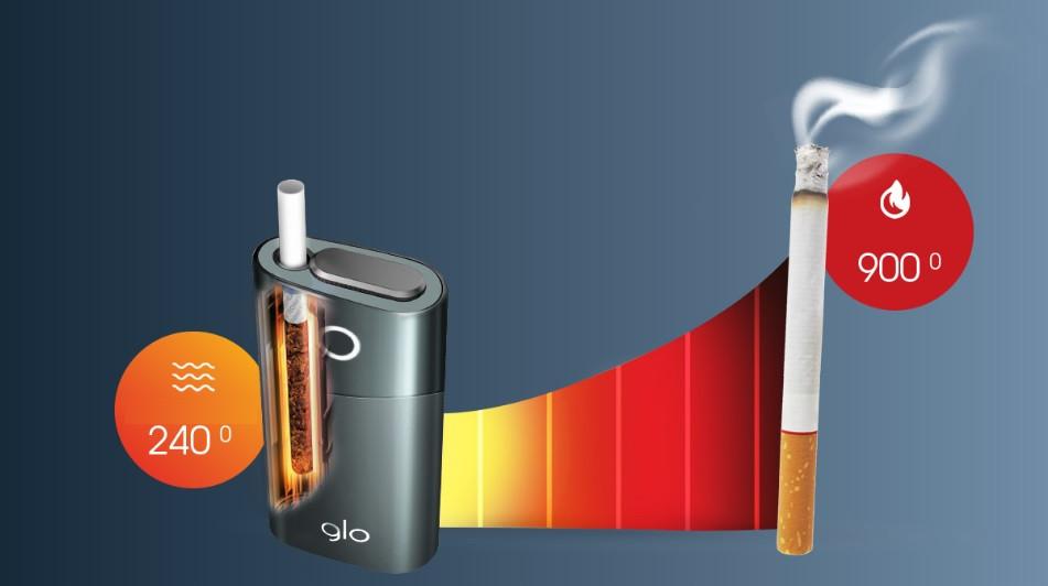 Гло (glo): система нагревания табака, обзор, цвета, цена