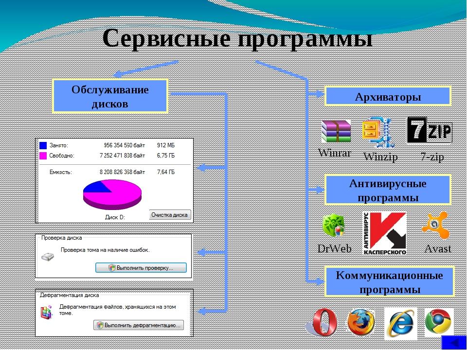 Что такое shareware?   shareware или freeware   лаборатория касперского