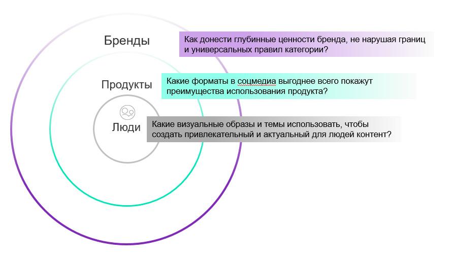 Икона: определение термина, история, виды, отличие от картин и почитание