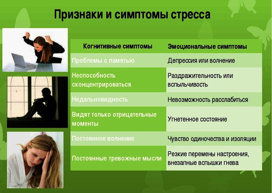 Что такое стресс простыми словами