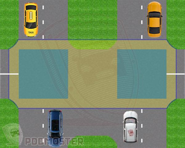 Как правильно проехать нерегулируемый перекресток равнозначных и неравнозначных дорог