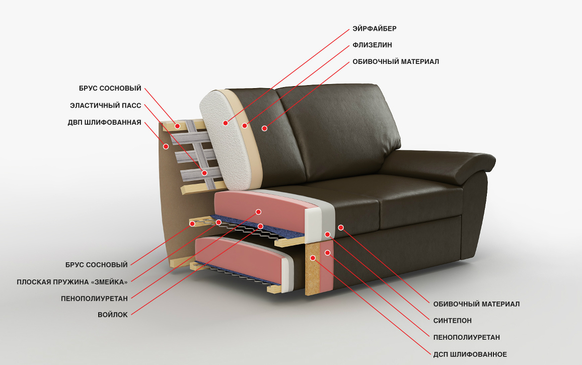 Наполнитель для дивана: виды наполнителей, что лучше выбрать