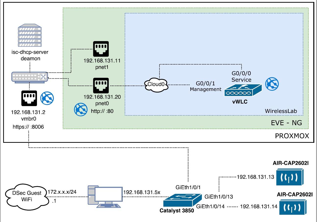 Протокол dhcp (faq для системного администратора)