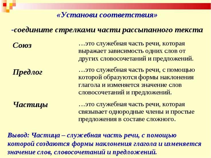 Служебные части речи: предлоги, союзы, частицы ? спадило.ру