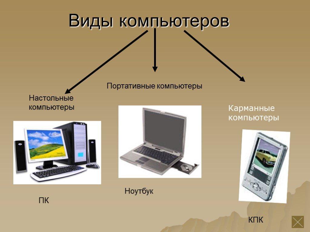 Что такое пк или персональный компьютер?
