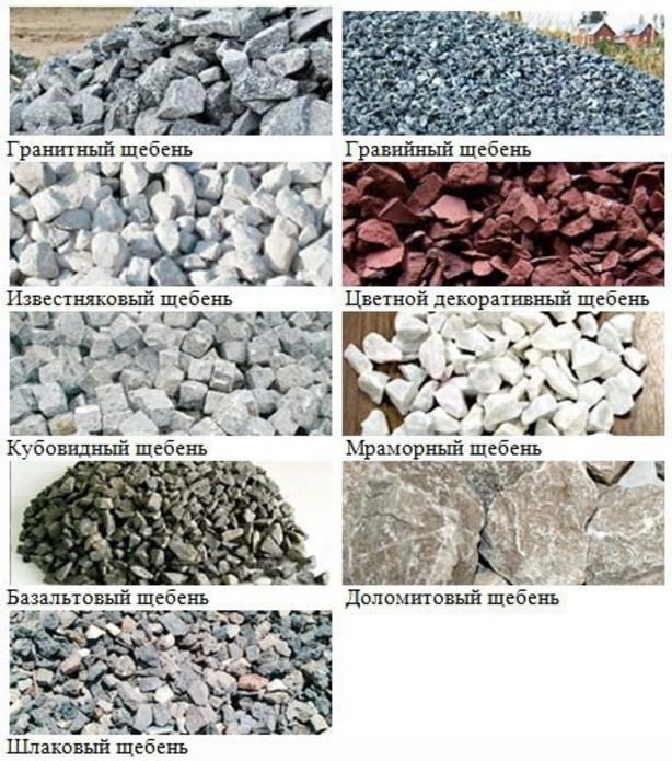 Отличия щебня и гравия - виды и особенности этих материалов