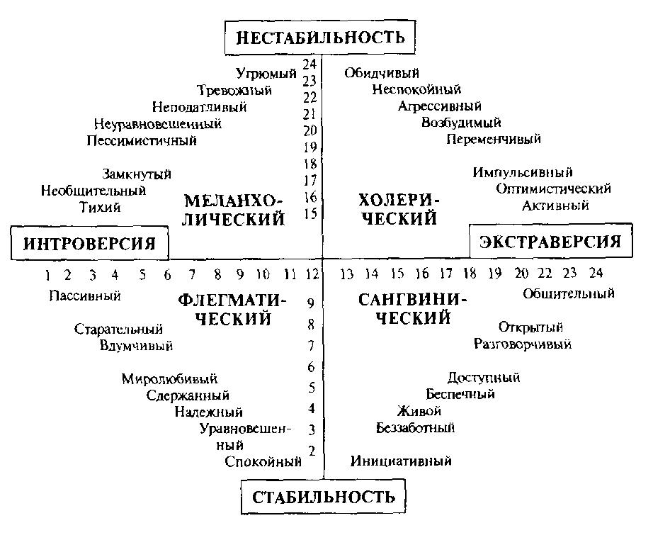 Что такое противоречие? определение, суть и причины противоречий