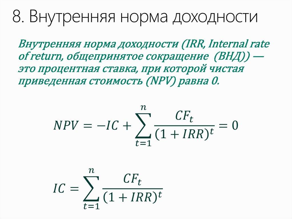 Внутренняя норма доходности (irr)   tobiz24.ru финансы, бизнес, интернет