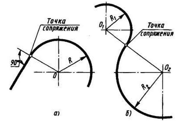 Что такое сопряжение в черчении определение. черчение. сопряжение параллельных прямых линий