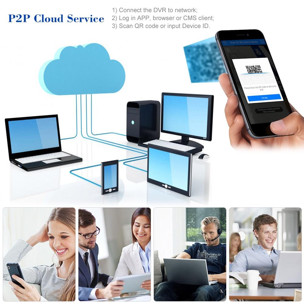 .net и c#   сеть p2p