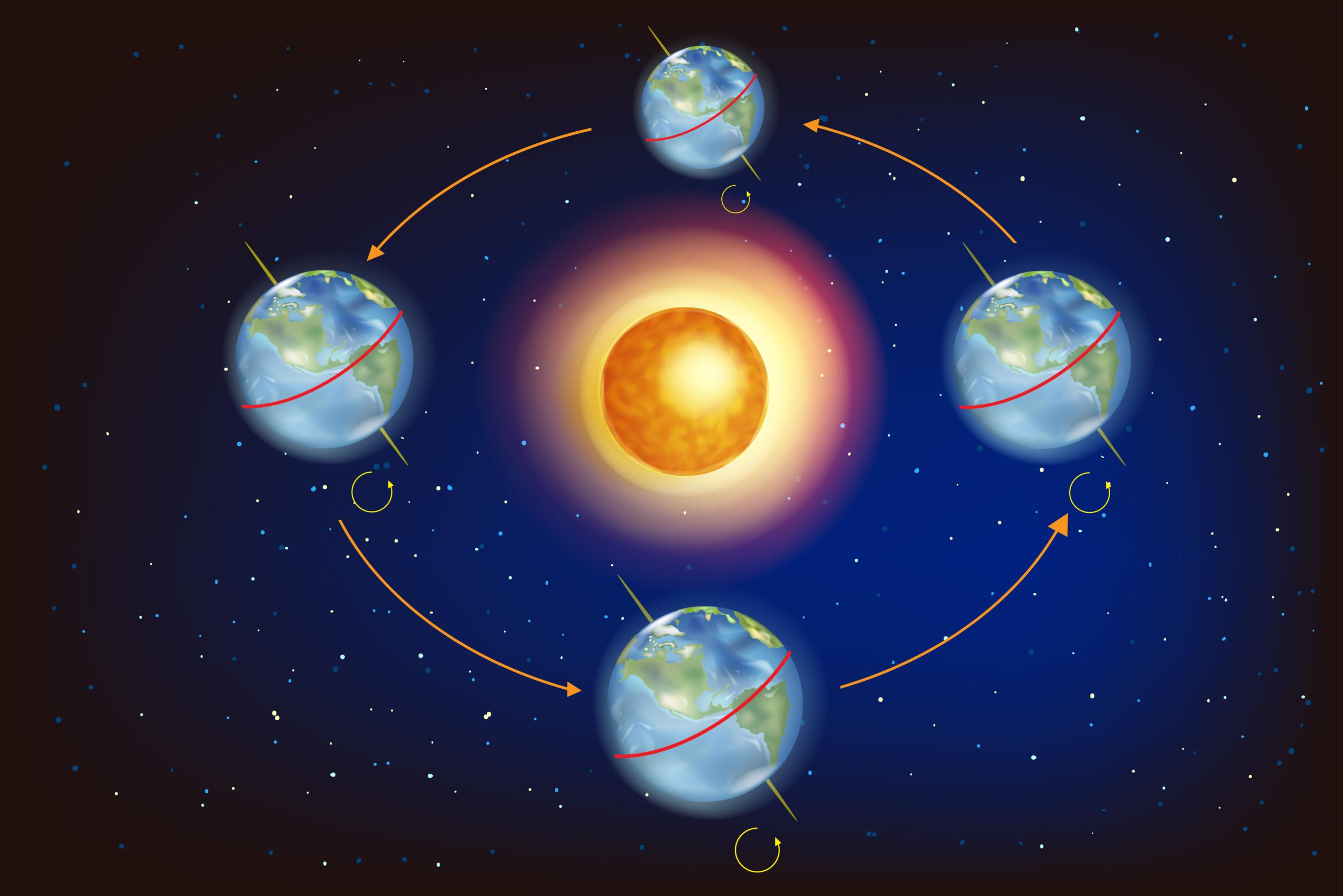 Что такое солнцестояние