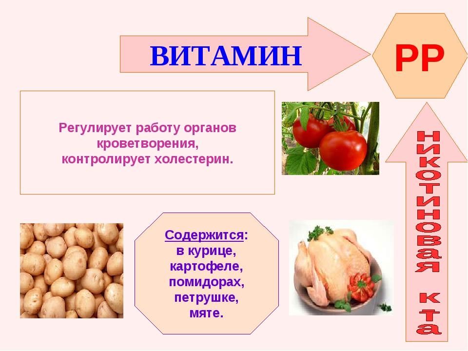 Продукты питания богатые витамином pp - ниацин, ниацинамид, никотинамид, никотиновая кислота