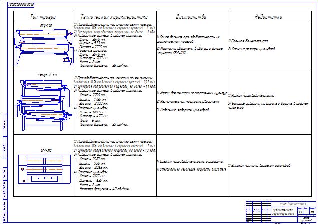 Как сделать чертеж - мастер-класс по изготовлению чертежа согласно стандартам (инструкция + 70 фото)