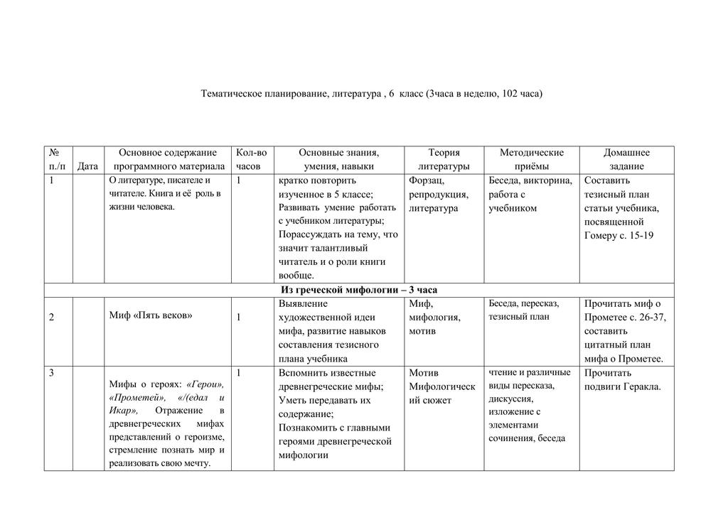 Как составить тезисный план текста?
