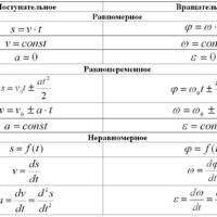 10 класс физика ...