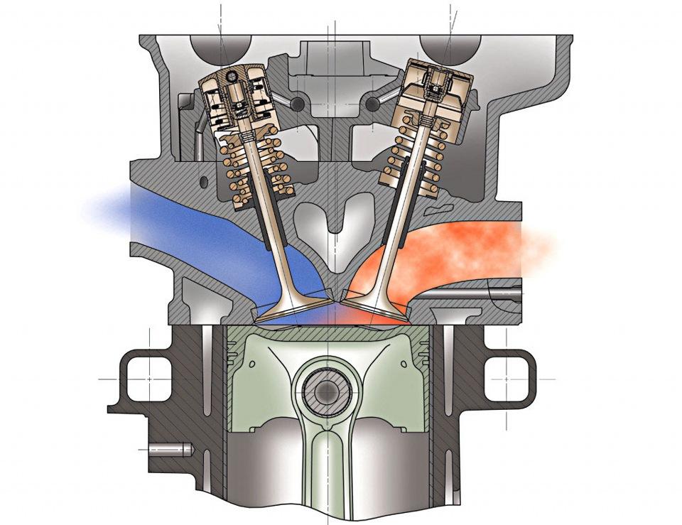 Степень сжатия и компрессия двигателя