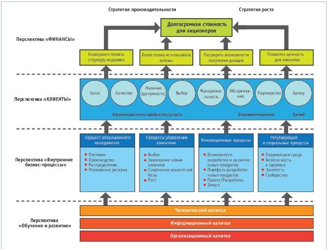 Что такое отчет о движении денежных средств? - финоко: управленческий учет