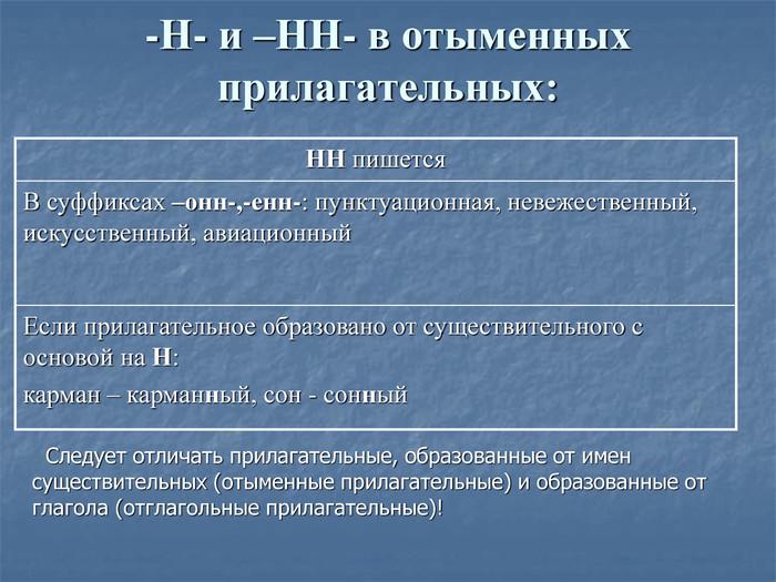 Н и нн в разных частях речи – правила правописания слов, исключения и примеры