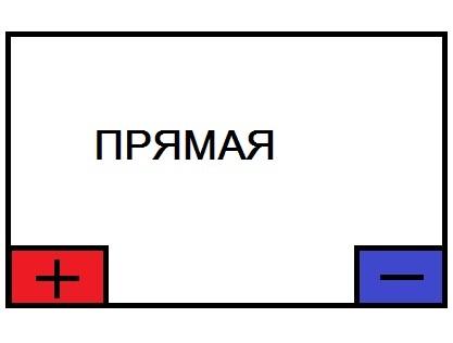 Полярность аккумулятора: прямая или обратная, как определить, в чем разница