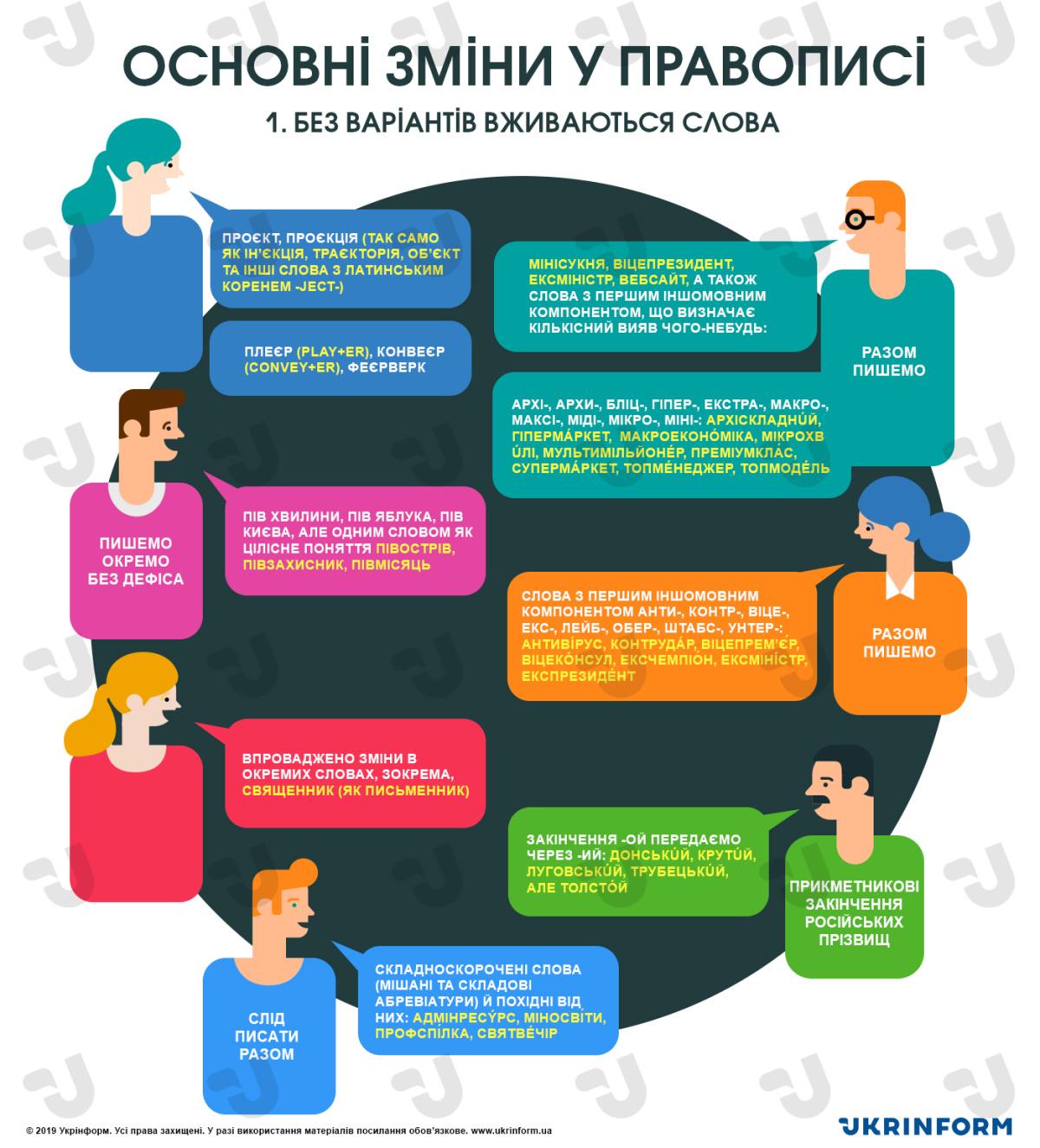 Образовательная траектория, программа или маршрут? | by михаил кушнир | директория-онлайн | medium