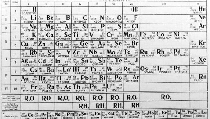 Список химических элементов
