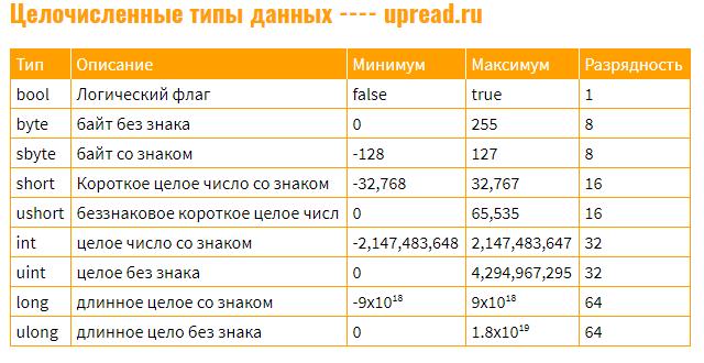 Что такое переменные? переменная величина в математике | новости для умных - news4smart.ru