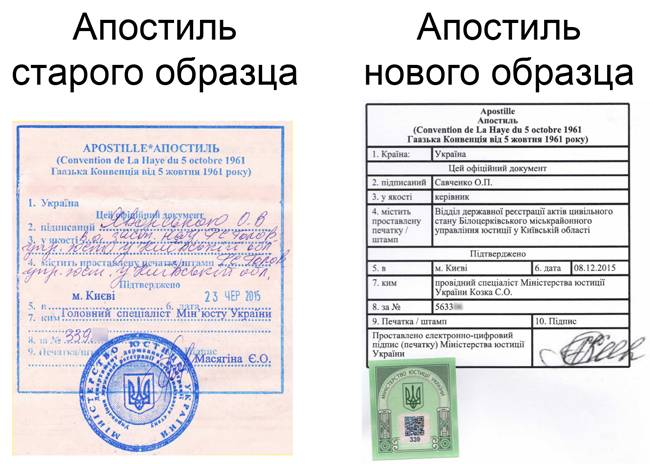 Апостиль документов - что это такое?   документы без границ
