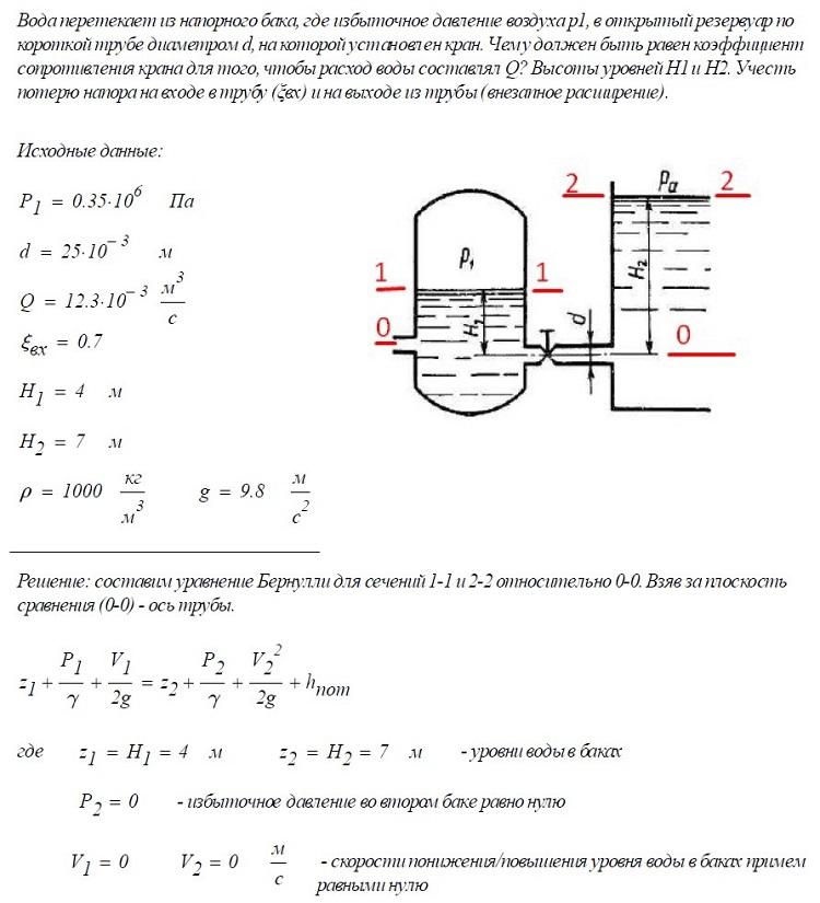Абсолютное давление = absolute pressure и приборное (избыточное) давление = gauge pessure. в частности - что такое psig и psia? - инженерный справочник dpva.ru / технический справочник дпва / таблицы для инженеров (ex dpva-info)