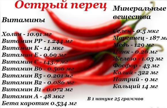 Кайенский перец: полезные свойства и возможный вред   польза и вред